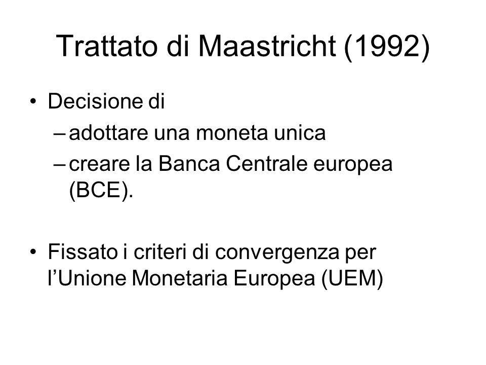 Trattato di Maastricht (1992) Decisione di –adottare una moneta unica –creare la Banca Centrale europea (BCE).
