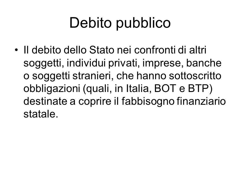 Debito pubblico Il debito dello Stato nei confronti di altri soggetti, individui privati, imprese, banche o soggetti stranieri, che hanno sottoscritto obbligazioni (quali, in Italia, BOT e BTP) destinate a coprire il fabbisogno finanziario statale.