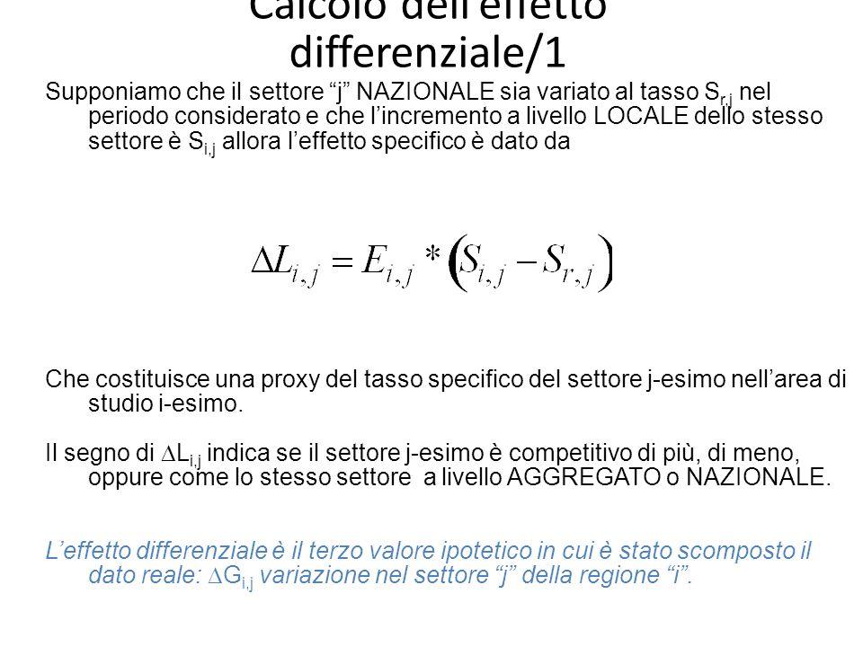 Calcolo delleffetto differenziale/2 Solo nel settore C, a livello LOCALE, si ha un incremento maggiore che a livello NAZIONALE.