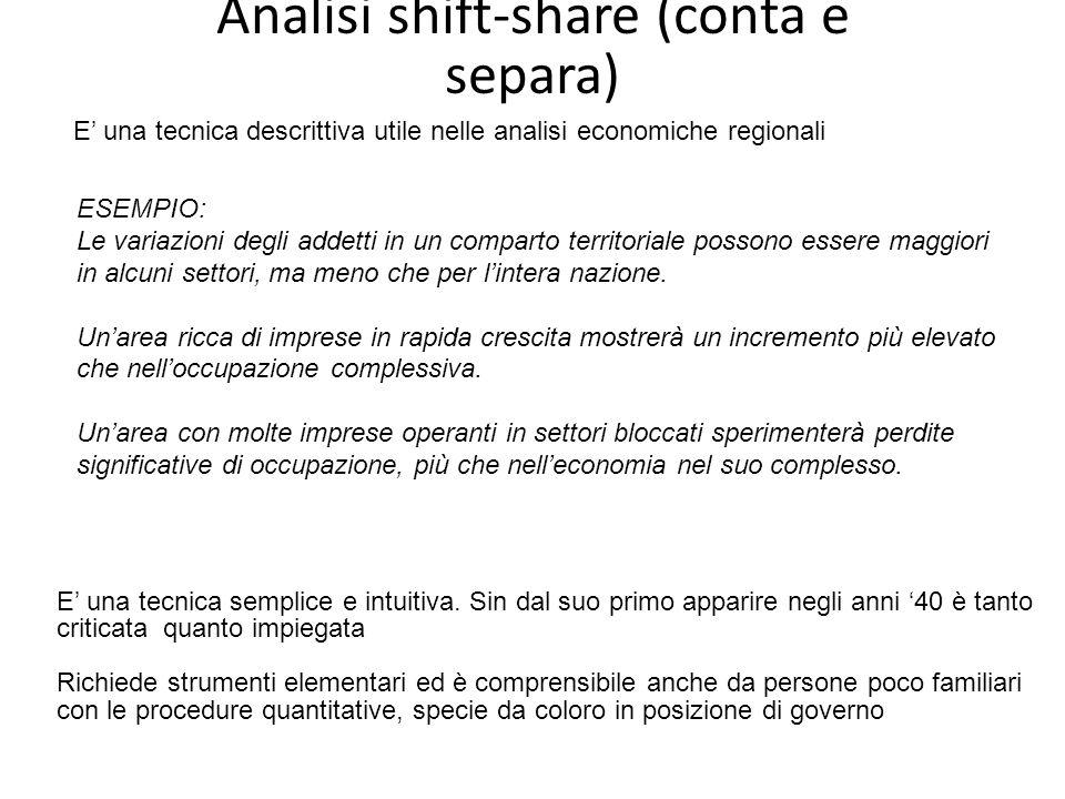Analisi shift-share (conta e separa) E una tecnica descrittiva utile nelle analisi economiche regionali ESEMPIO: Le variazioni degli addetti in un comparto territoriale possono essere maggiori in alcuni settori, ma meno che per lintera nazione.