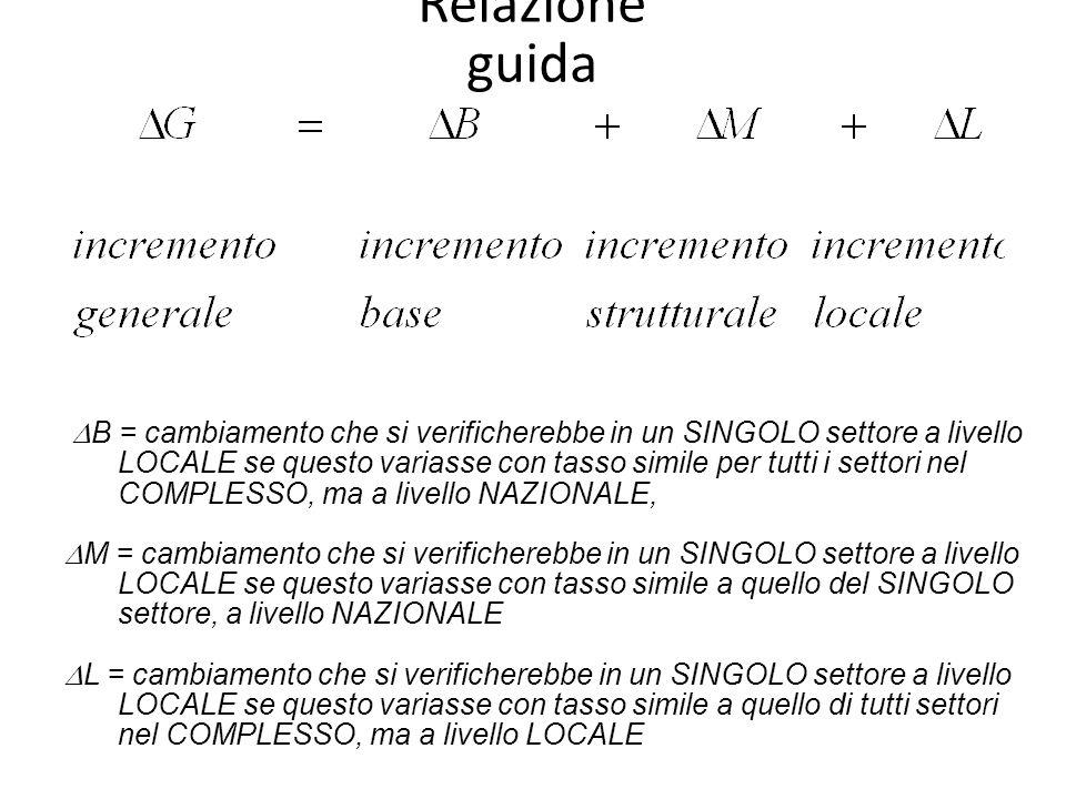 Zaccomer (Un.Udine)