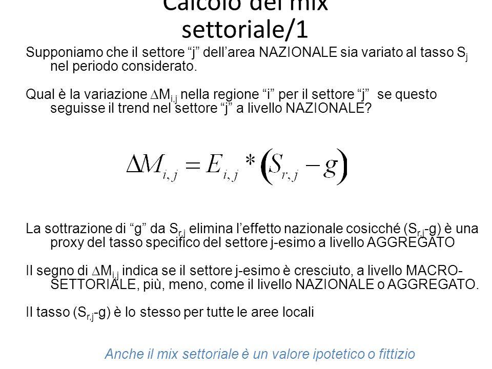 Calcolo del mix settoriale/1 Supponiamo che il settore j dellarea NAZIONALE sia variato al tasso S j nel periodo considerato.