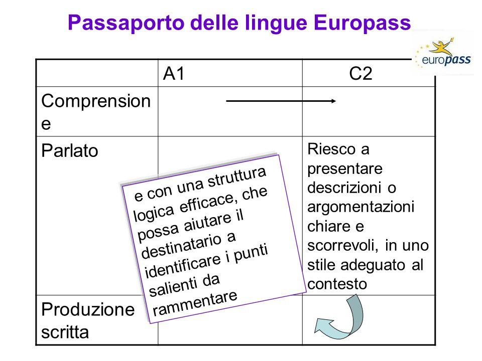 Passaporto delle lingue Europass A1 C2 Comprension e Parlato Riesco a presentare descrizioni o argomentazioni chiare e scorrevoli, in uno stile adeguato al contesto Produzione scritta e con una struttura logica efficace, che possa aiutare il destinatario a identificare i punti salienti da rammentare