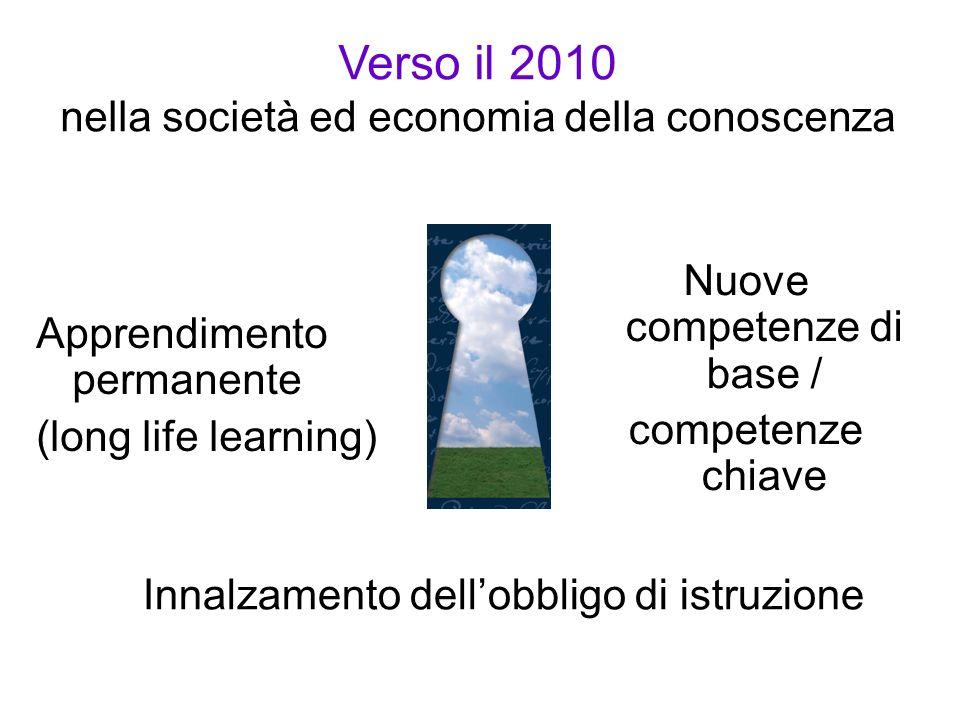 Innalzamento dellobbligo di istruzione Apprendimento permanente (long life learning) Nuove competenze di base / competenze chiave Verso il 2010 nella società ed economia della conoscenza