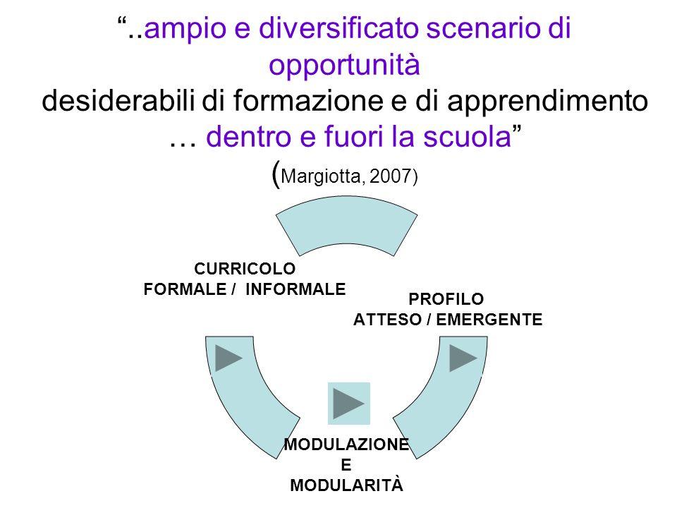 ..ampio e diversificato scenario di opportunità desiderabili di formazione e di apprendimento … dentro e fuori la scuola ( Margiotta, 2007)