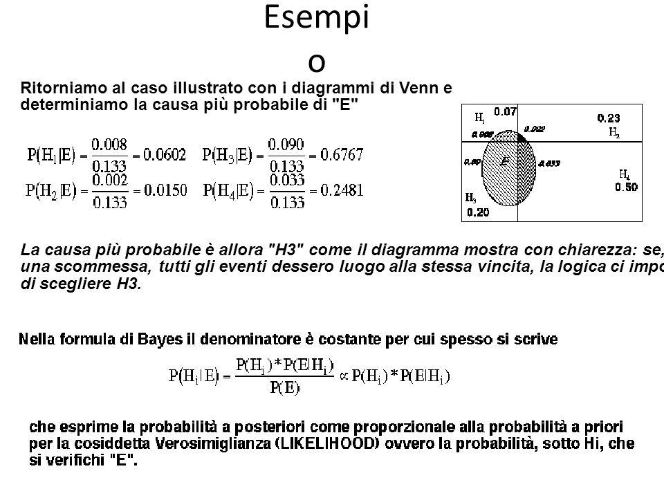 Esempi o Ritorniamo al caso illustrato con i diagrammi di Venn e determiniamo la causa più probabile di
