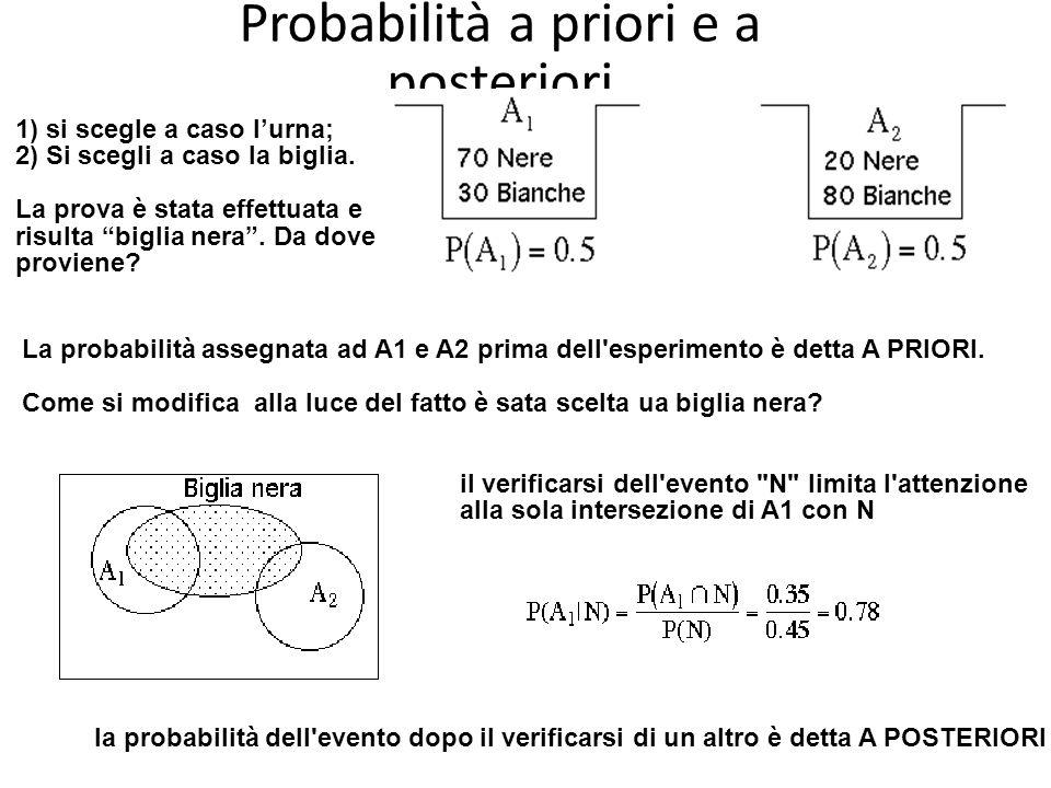 Probabilità a priori e a posteriori 1) si scegle a caso lurna; 2) Si scegli a caso la biglia. La prova è stata effettuata e risulta biglia nera. Da do