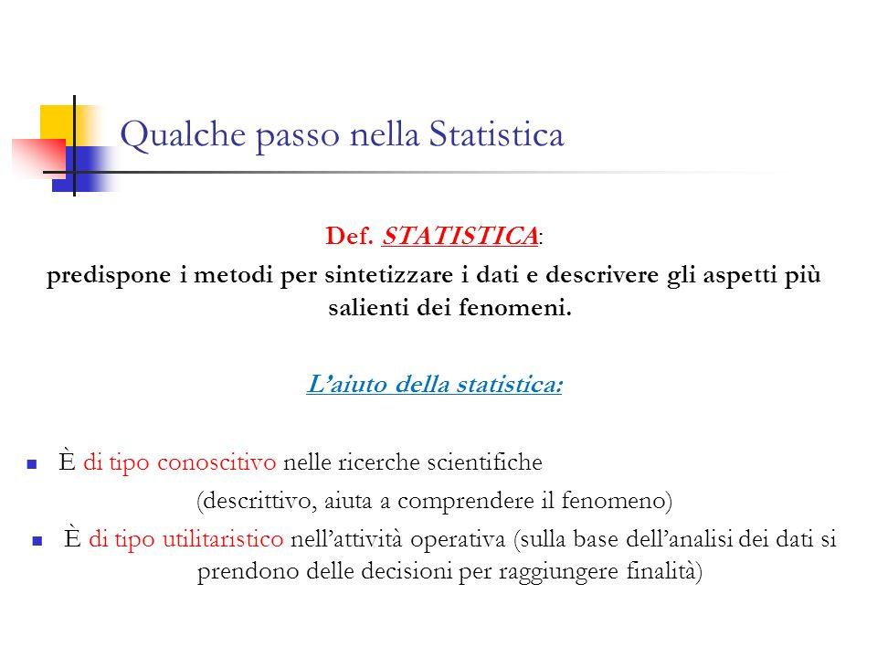 Qualche passo nella Statistica Def. STATISTICA: predispone i metodi per sintetizzare i dati e descrivere gli aspetti più salienti dei fenomeni. Laiuto