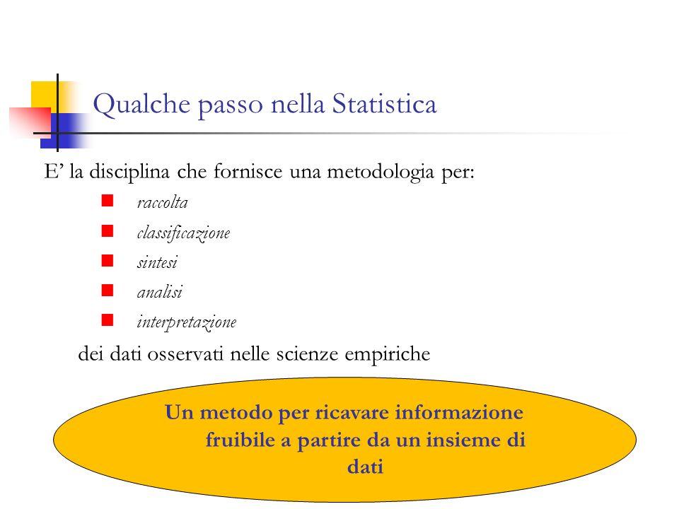 E la disciplina che fornisce una metodologia per: raccolta classificazione sintesi analisi interpretazione dei dati osservati nelle scienze empiriche Un metodo per ricavare informazione fruibile a partire da un insieme di dati Qualche passo nella Statistica