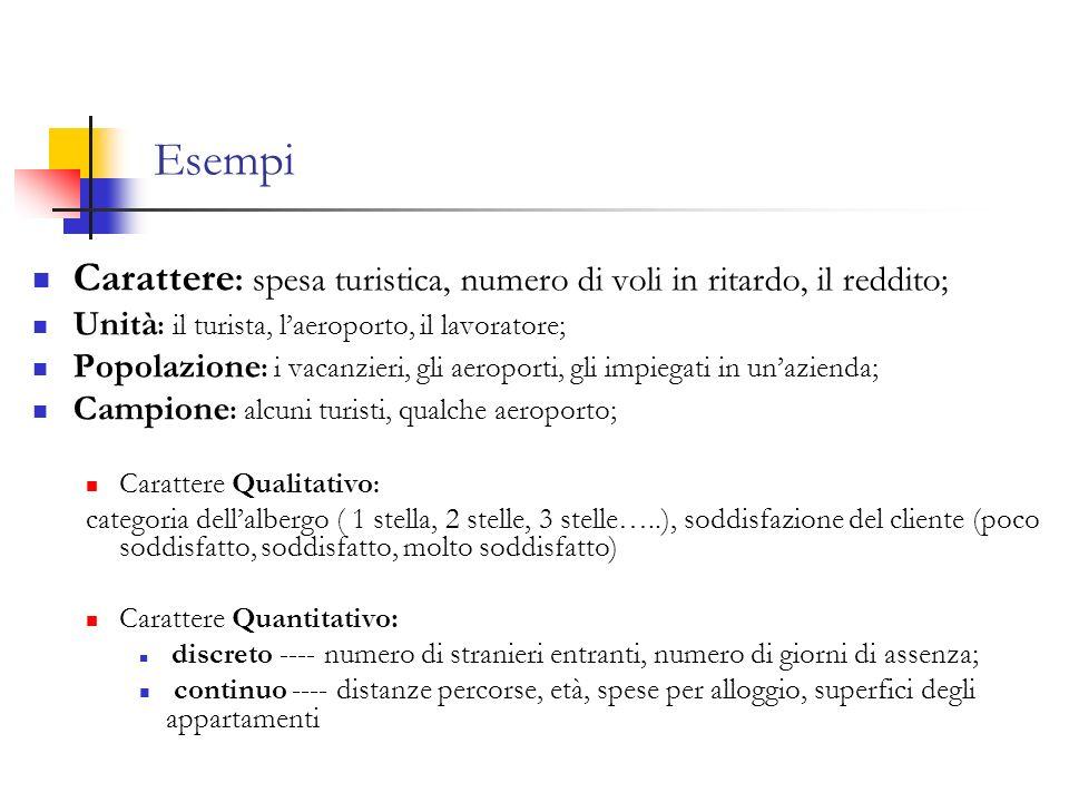 Esempi Carattere : spesa turistica, numero di voli in ritardo, il reddito; Unità : il turista, laeroporto, il lavoratore; Popolazione : i vacanzieri,