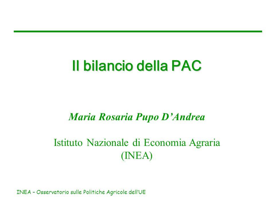 INEA – Osservatorio sulle Politiche Agricole dellUE Il bilancio della PAC Maria Rosaria Pupo DAndrea Istituto Nazionale di Economia Agraria (INEA)