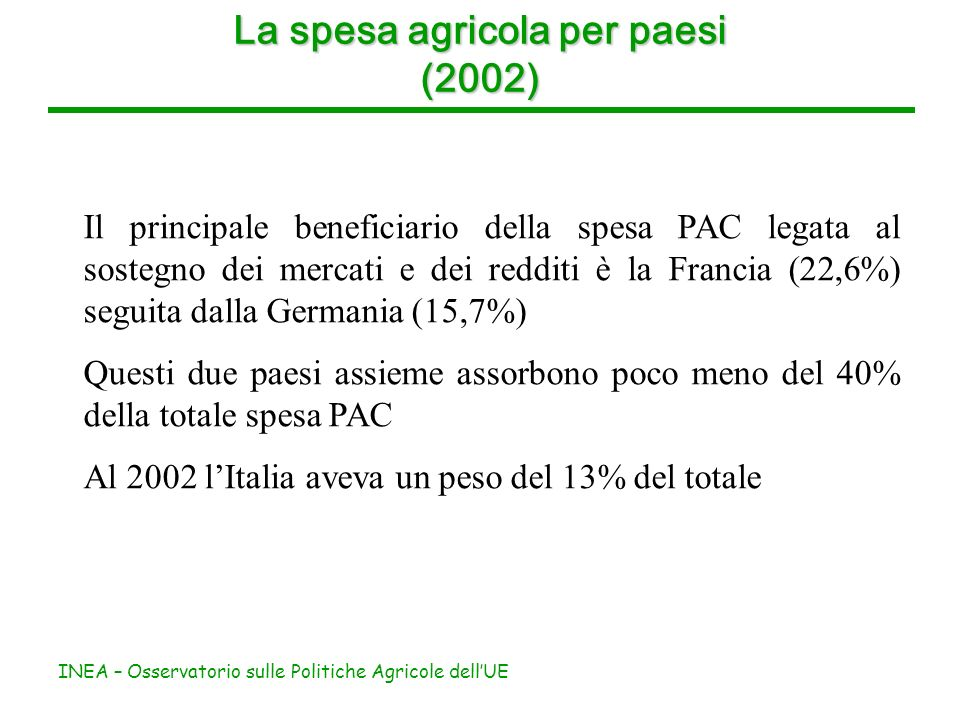 INEA – Osservatorio sulle Politiche Agricole dellUE La spesa agricola per paesi (2002) Il principale beneficiario della spesa PAC legata al sostegno dei mercati e dei redditi è la Francia (22,6%) seguita dalla Germania (15,7%) Questi due paesi assieme assorbono poco meno del 40% della totale spesa PAC Al 2002 lItalia aveva un peso del 13% del totale