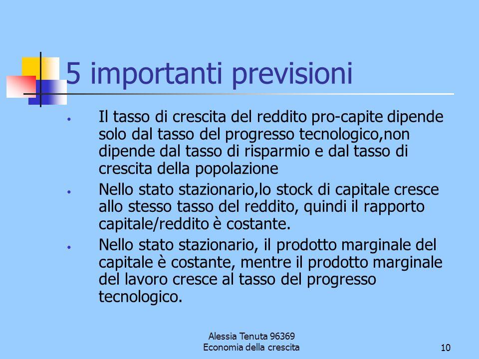 Alessia Tenuta 96369 Economia della crescita10 5 importanti previsioni Il tasso di crescita del reddito pro-capite dipende solo dal tasso del progress