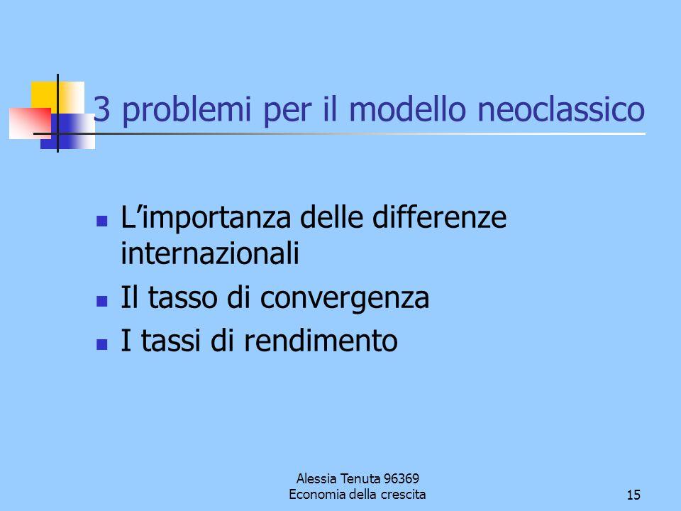 Alessia Tenuta 96369 Economia della crescita15 3 problemi per il modello neoclassico Limportanza delle differenze internazionali Il tasso di convergen
