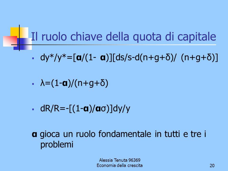 Alessia Tenuta 96369 Economia della crescita20 Il ruolo chiave della quota di capitale dy*/y*=[α/(1- α)][ds/s-d(n+g+δ)/ (n+g+δ)] λ=(1-α)/(n+g+δ) dR/R=