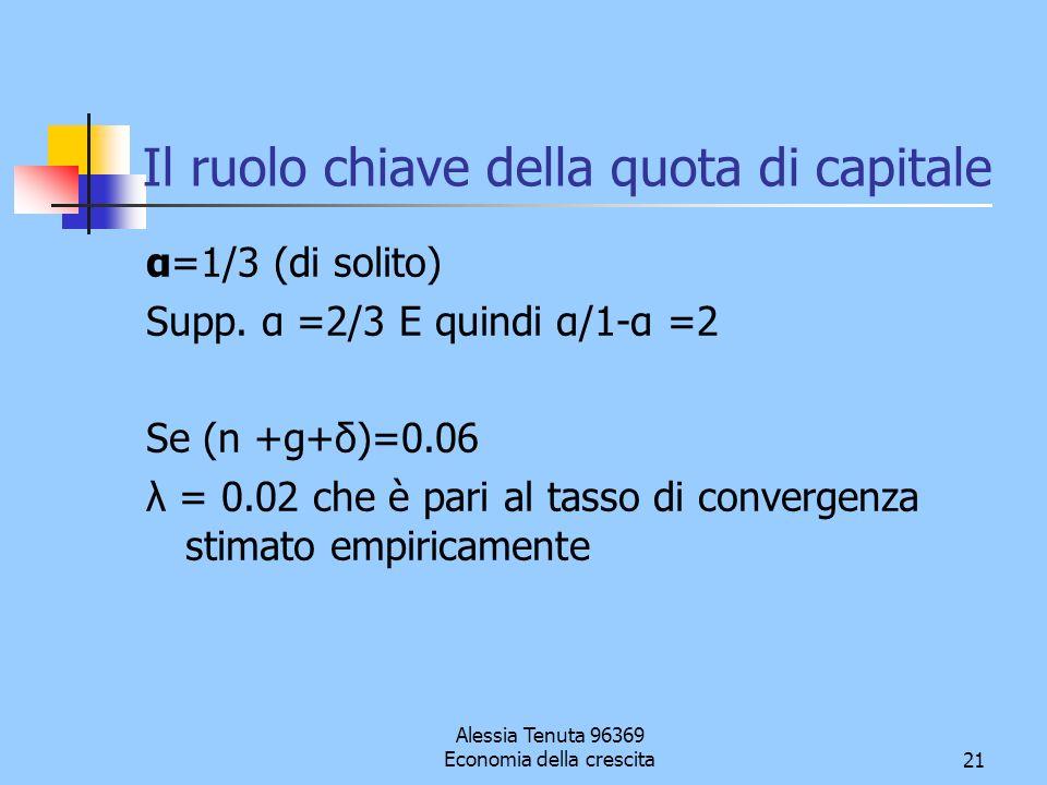 Alessia Tenuta 96369 Economia della crescita21 Il ruolo chiave della quota di capitale α=1/3 (di solito) Supp. α =2/3 E quindi α/1-α =2 Se (n +g+δ)=0.