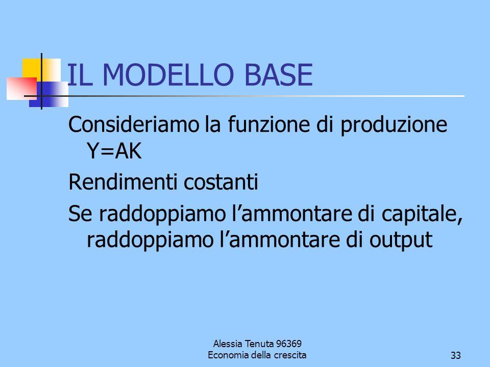 Alessia Tenuta 96369 Economia della crescita33 IL MODELLO BASE Consideriamo la funzione di produzione Y=AK Rendimenti costanti Se raddoppiamo lammonta