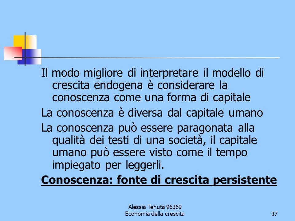 Alessia Tenuta 96369 Economia della crescita37 Il modo migliore di interpretare il modello di crescita endogena è considerare la conoscenza come una f