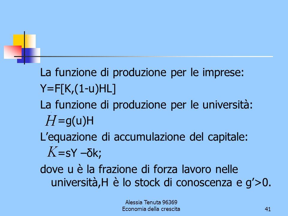 Alessia Tenuta 96369 Economia della crescita41 La funzione di produzione per le imprese: Y=F[K,(1-u)HL] La funzione di produzione per le università: =