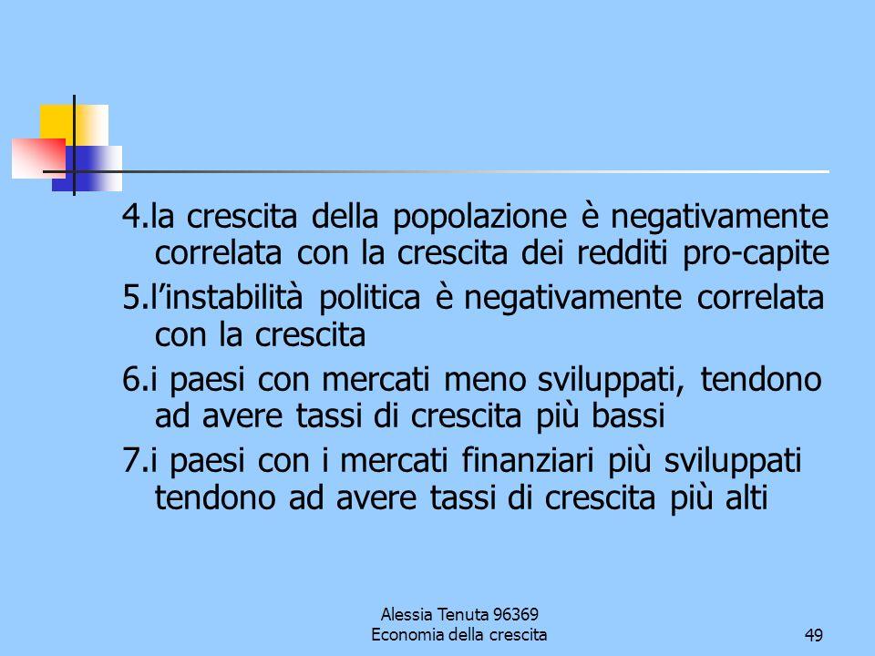 Alessia Tenuta 96369 Economia della crescita49 4.la crescita della popolazione è negativamente correlata con la crescita dei redditi pro-capite 5.lins