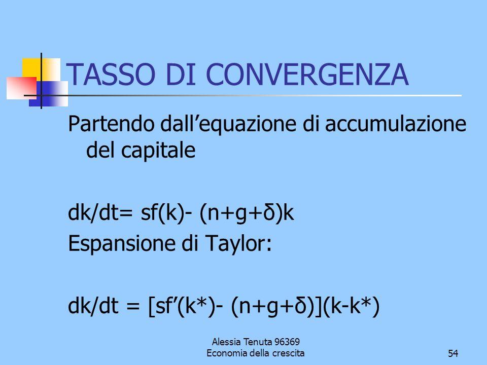 Alessia Tenuta 96369 Economia della crescita54 TASSO DI CONVERGENZA Partendo dallequazione di accumulazione del capitale dk/dt= sf(k)- (n+g+δ)k Espans