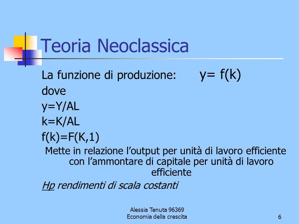 Alessia Tenuta 96369 Economia della crescita6 Teoria Neoclassica La funzione di produzione: y= f(k) dove y=Y/AL k=K/AL f(k)=F(K,1) Mette in relazione
