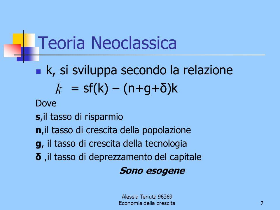 Alessia Tenuta 96369 Economia della crescita7 Teoria Neoclassica k, si sviluppa secondo la relazione = sf(k) – (n+g+δ)k Dove s,il tasso di risparmio n