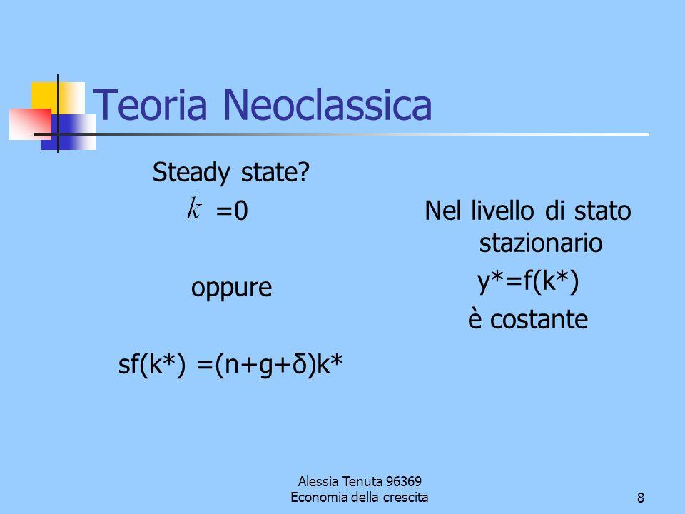Alessia Tenuta 96369 Economia della crescita8 Teoria Neoclassica Steady state? =0 oppure sf(k*) =(n+g+δ)k* Nel livello di stato stazionario y*=f(k*) è