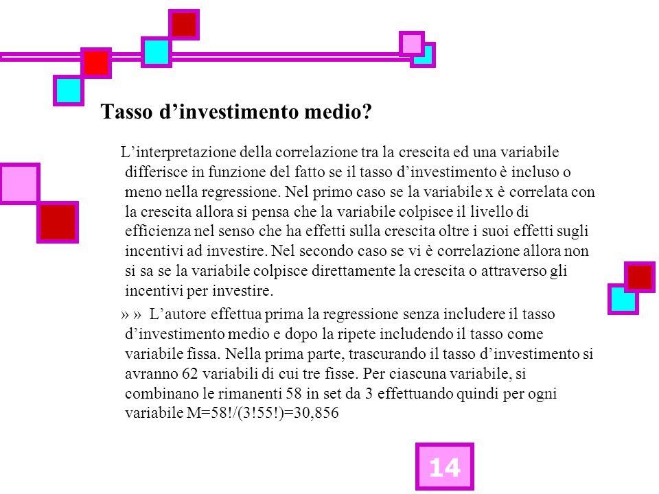 14 Tasso dinvestimento medio? Linterpretazione della correlazione tra la crescita ed una variabile differisce in funzione del fatto se il tasso dinves