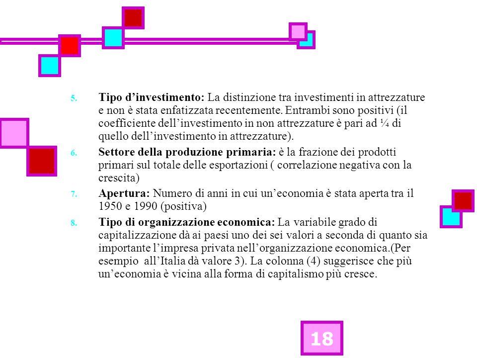18 5. Tipo dinvestimento: La distinzione tra investimenti in attrezzature e non è stata enfatizzata recentemente. Entrambi sono positivi (il coefficie
