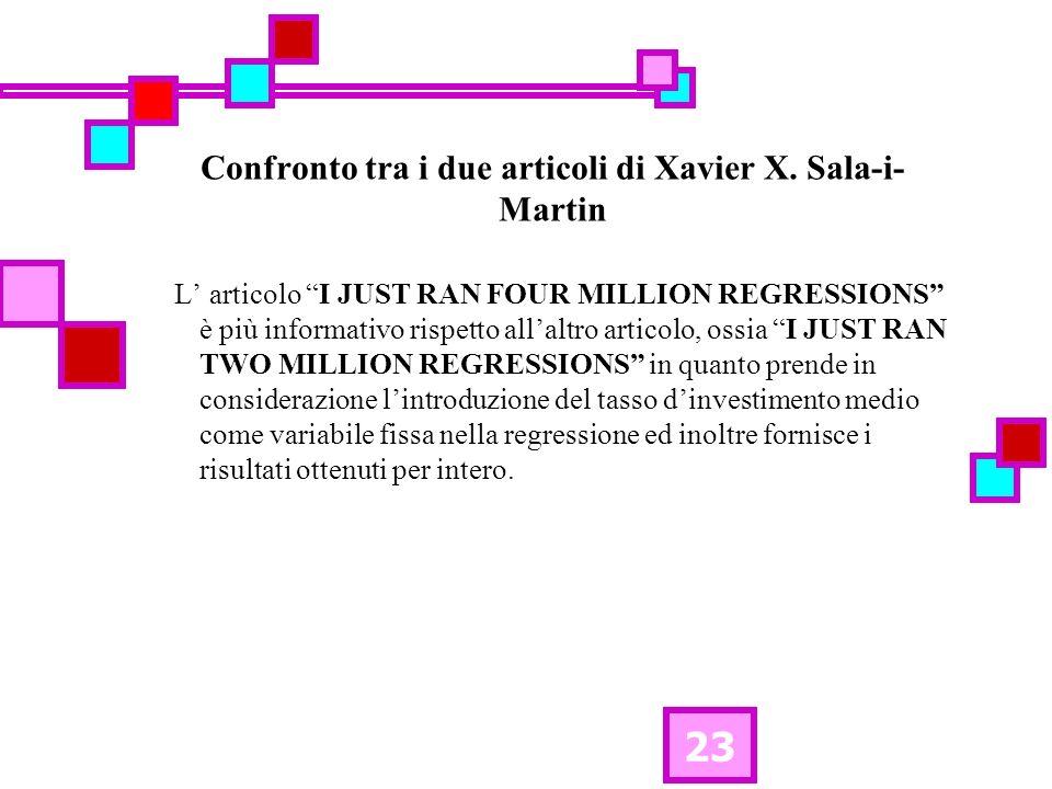 23 Confronto tra i due articoli di Xavier X. Sala-i- Martin L articolo I JUST RAN FOUR MILLION REGRESSIONS è più informativo rispetto allaltro articol