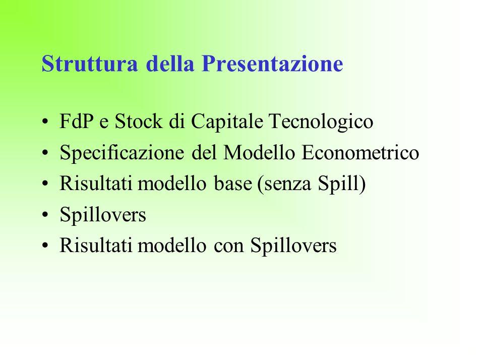 Struttura della Presentazione FdP e Stock di Capitale Tecnologico Specificazione del Modello Econometrico Risultati modello base (senza Spill) Spillov