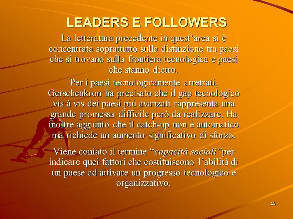 13 LEADERS E FOLLOWERS La letteratura precedente in questarea si è concentrata soprattutto sulla distinzione tra paesi che si trovano sulla frontiera tecnologica e paesi che stanno dietro.