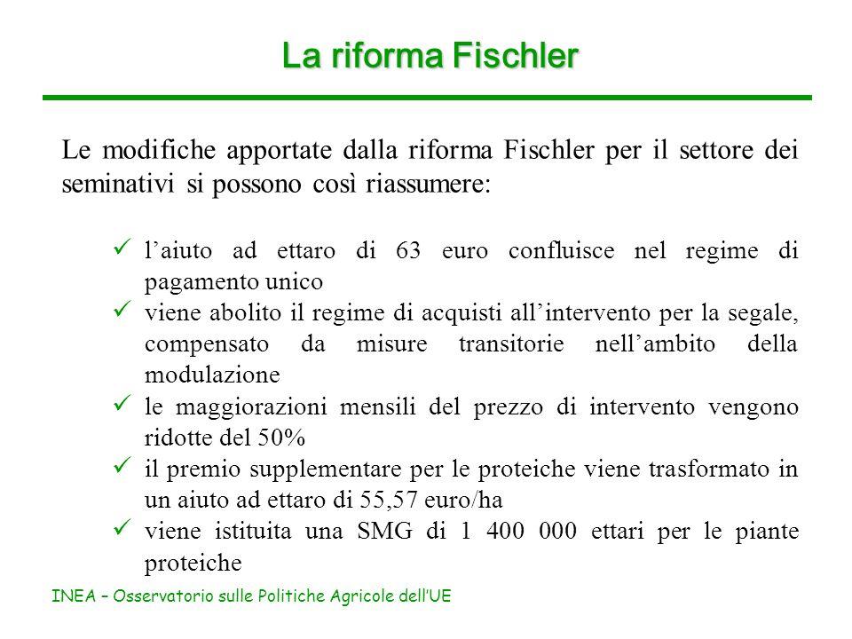 INEA – Osservatorio sulle Politiche Agricole dellUE La riforma Fischler Le modifiche apportate dalla riforma Fischler per il settore dei seminativi si