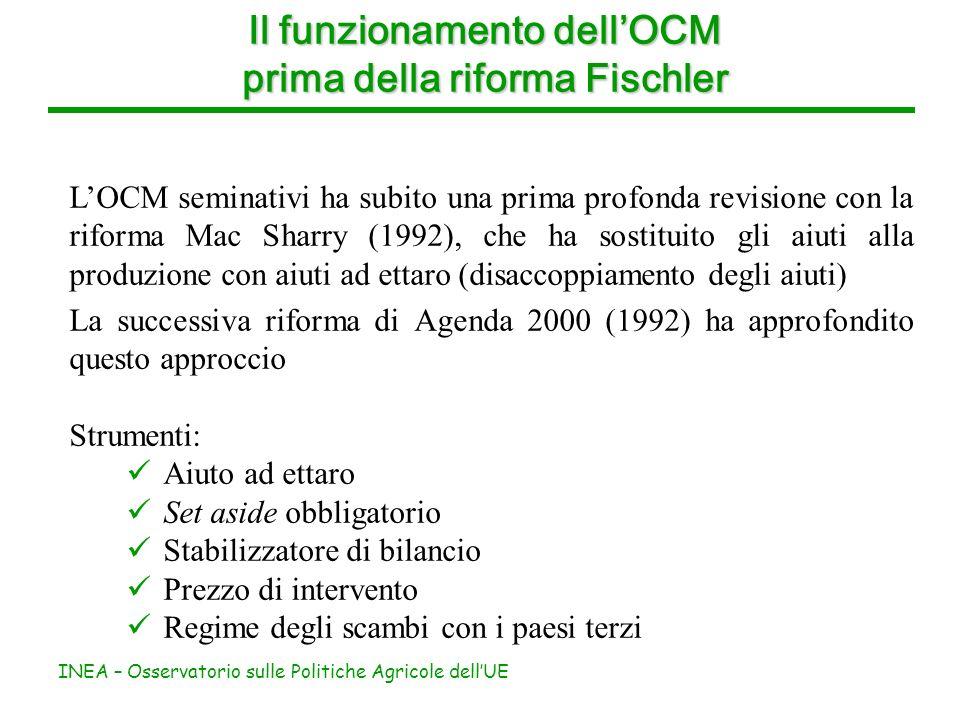 INEA – Osservatorio sulle Politiche Agricole dellUE Aiuti ad ettaro Il sistema di sostegno per i seminativi si basa su un importo di base (63 euro/t) da moltiplicare per la resa cerealicola (t/ha) media (media olimpica 86/97 – 90/91) della zona di produzione in cui ricade lazienda 63 euro/t * resa (t/ha) = aiuto ad ettaro (euro/ha) differenziato per zona omogenea di produzione In Italia il piano di regionalizzazione ha dato vita a circa 276 zone omogenee di produzione (province per fasce altimetriche) Limporto di 63 euro/t è usato per calcolare laiuto per tutte le colture del settore per il set aside
