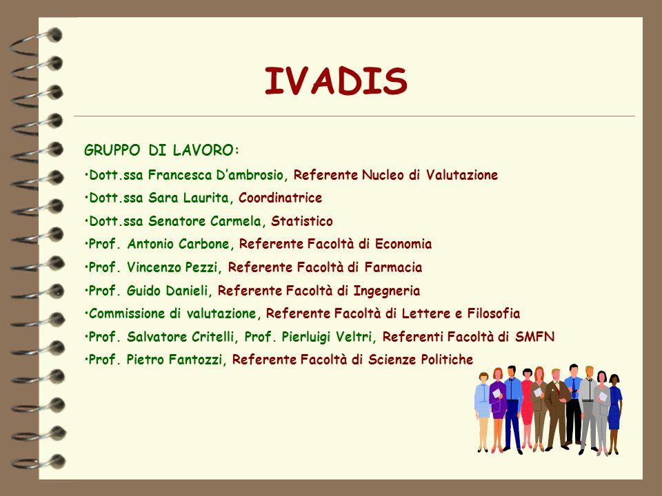 IVADIS Organizzazione della programmazione Insegnamenti di durata inferiore alle 24 ore Laboratori