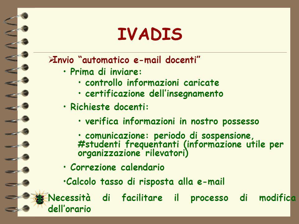 IVADIS Invio automatico e-mail docenti Prima di inviare: controllo informazioni caricate certificazione dellinsegnamento Richieste docenti: verifica i