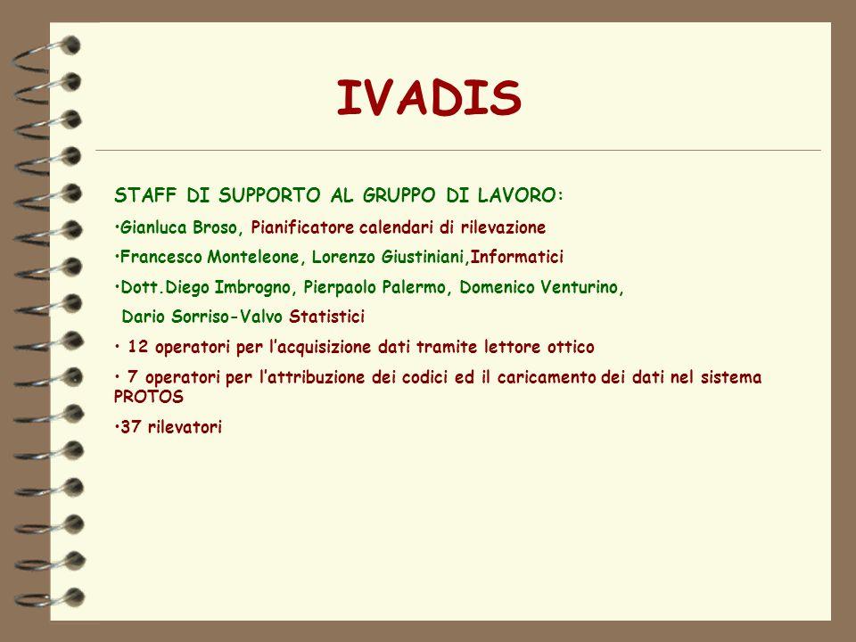 Università della Calabria Nucleo di Valutazione Realizzazione di un Data Warehouse sulla qualità della didattica IVADIS