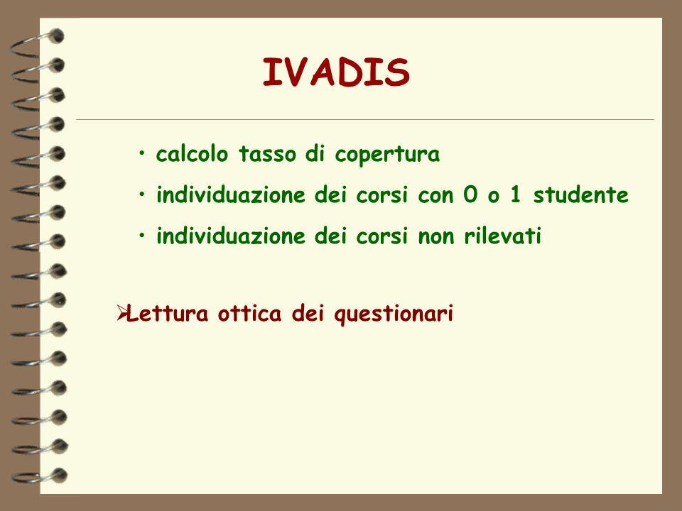 IVADIS calcolo tasso di copertura individuazione dei corsi con 0 o 1 studente individuazione dei corsi non rilevati Lettura ottica dei questionari