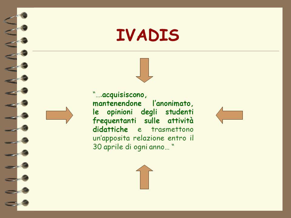 IVADIS Creazione scheda di rilevazione Controllo: coincidenza data, ora e aula tra calendario e scheda
