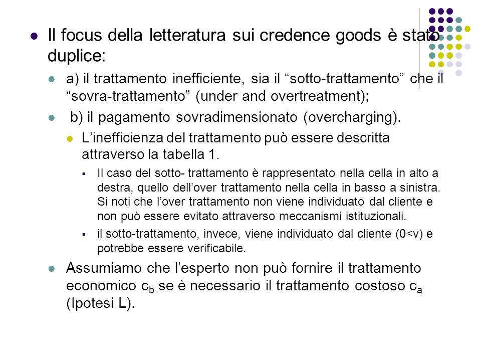 Il focus della letteratura sui credence goods è stato duplice: a) il trattamento inefficiente, sia il sotto-trattamento che il sovra-trattamento (unde