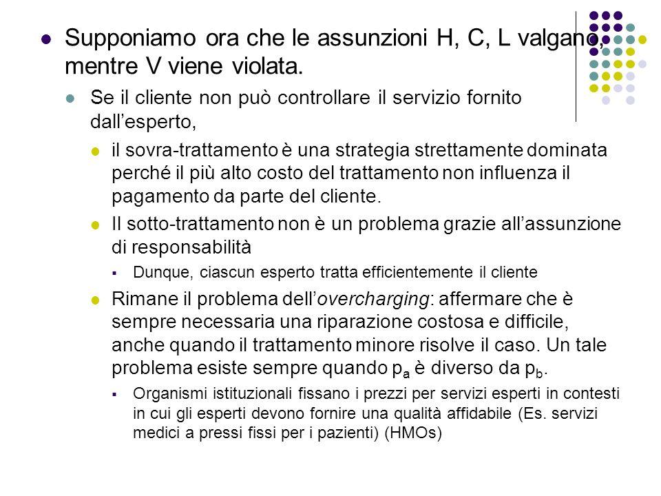 Supponiamo ora che le assunzioni H, C, L valgano, mentre V viene violata. Se il cliente non può controllare il servizio fornito dallesperto, il sovra-