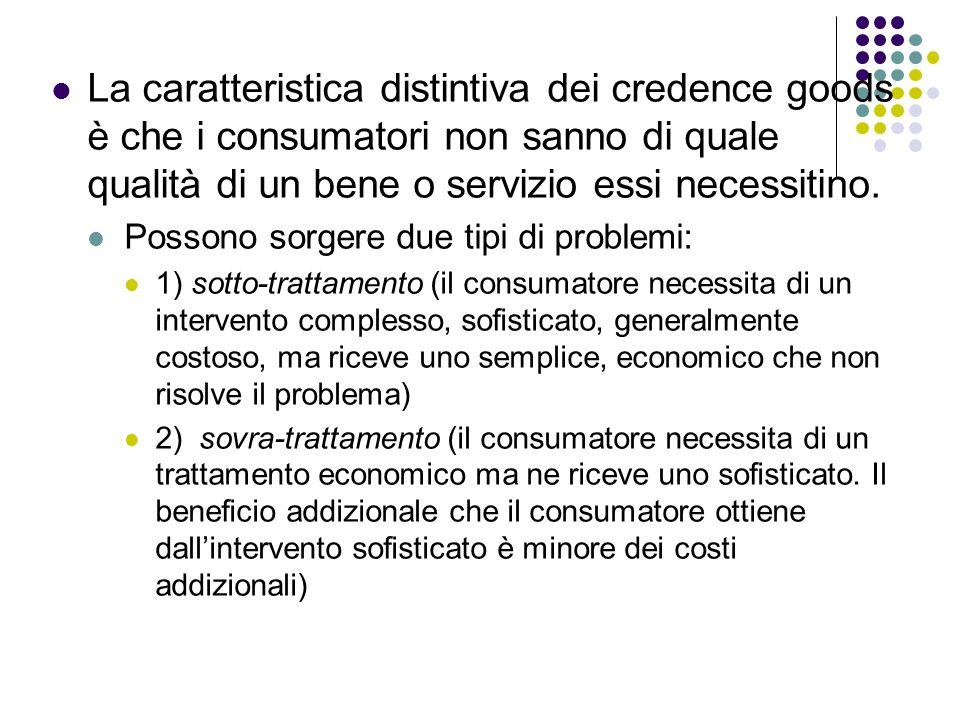 La caratteristica distintiva dei credence goods è che i consumatori non sanno di quale qualità di un bene o servizio essi necessitino. Possono sorgere