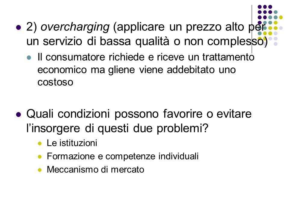 2) overcharging (applicare un prezzo alto per un servizio di bassa qualità o non complesso) Il consumatore richiede e riceve un trattamento economico