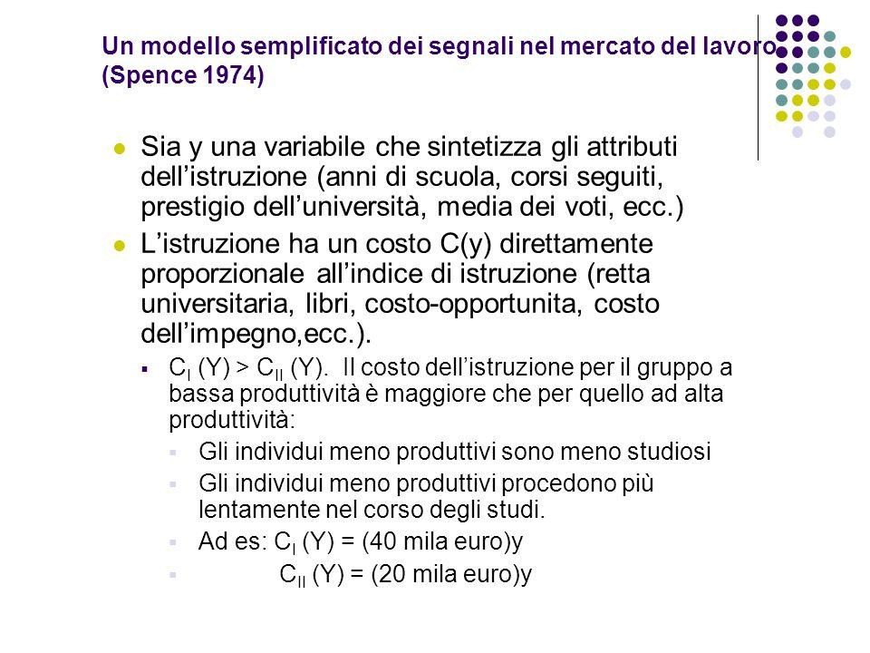 Un modello semplificato dei segnali nel mercato del lavoro (Spence 1974) Sia y una variabile che sintetizza gli attributi dellistruzione (anni di scuo
