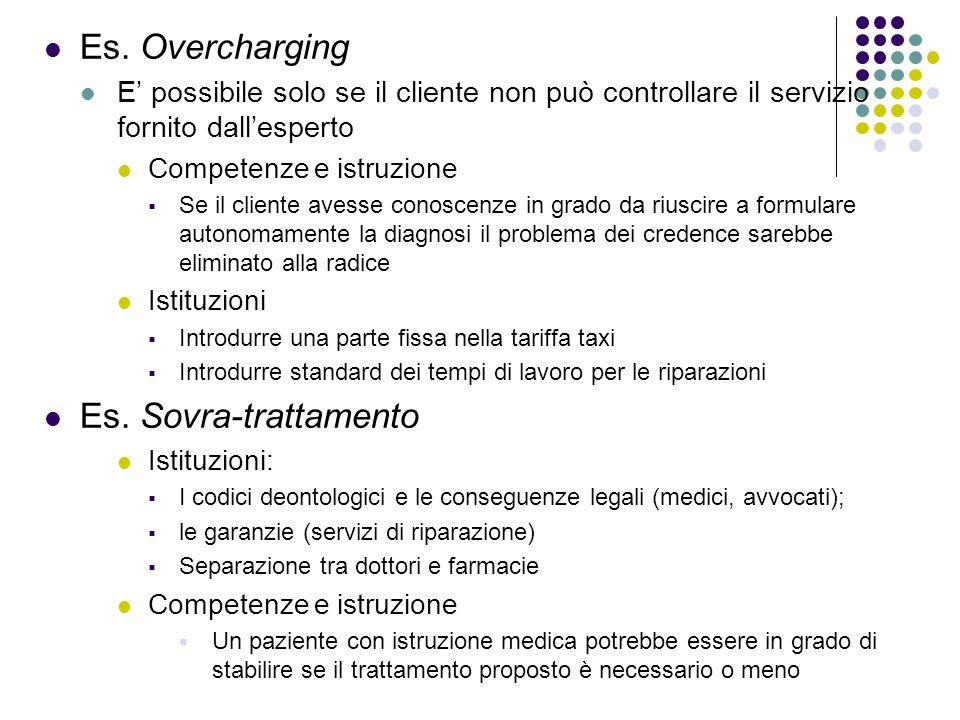 Es. Overcharging E possibile solo se il cliente non può controllare il servizio fornito dallesperto Competenze e istruzione Se il cliente avesse conos