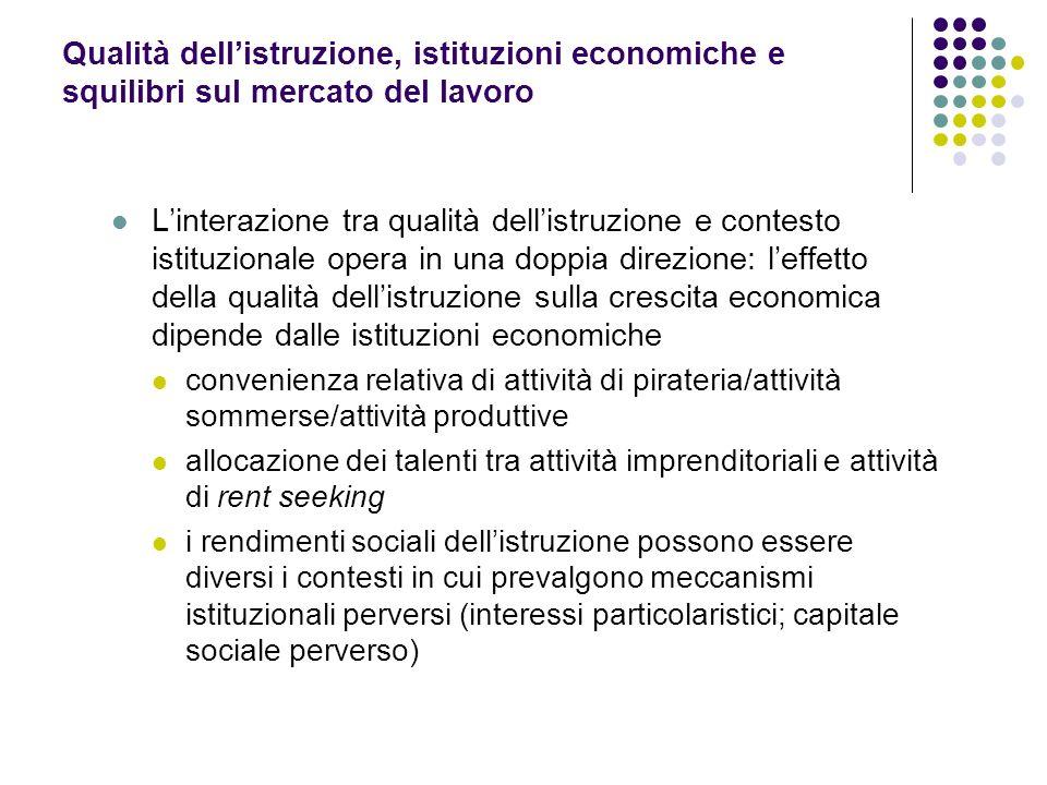 Qualità dellistruzione, istituzioni economiche e squilibri sul mercato del lavoro Linterazione tra qualità dellistruzione e contesto istituzionale ope