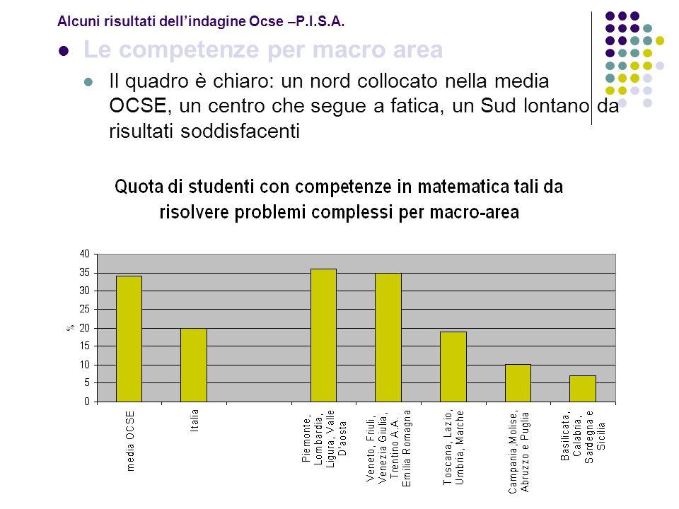 Alcuni risultati dellindagine Ocse –P.I.S.A. Le competenze per macro area Il quadro è chiaro: un nord collocato nella media OCSE, un centro che segue