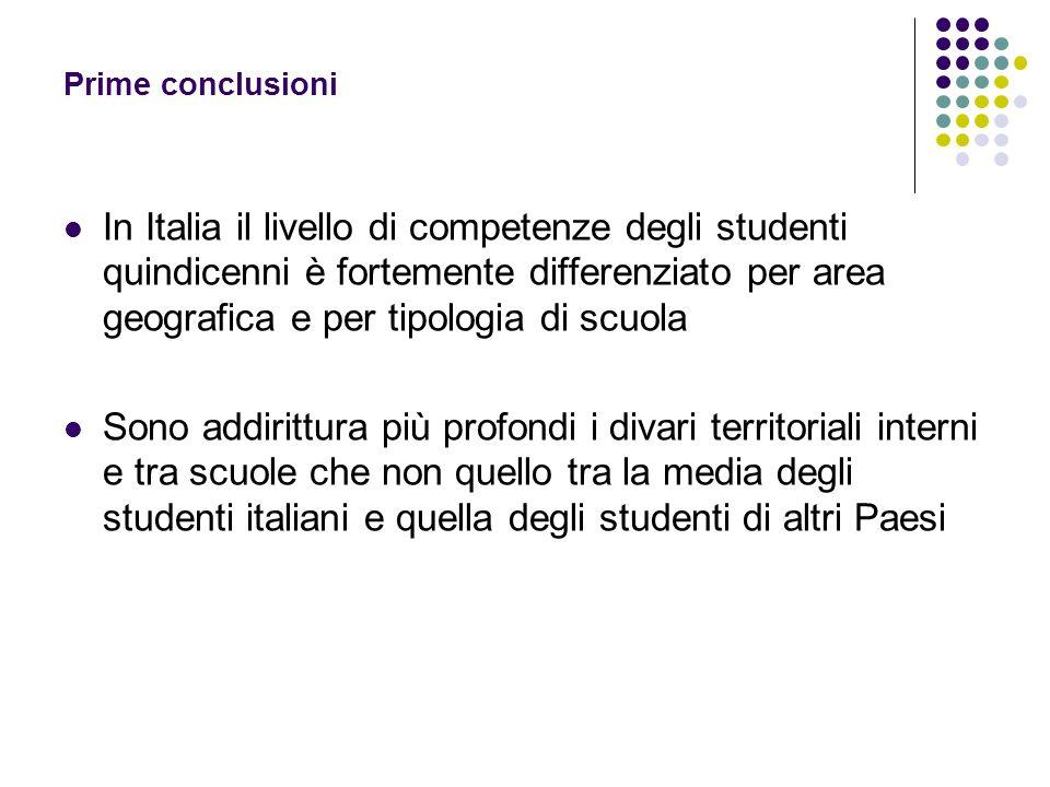 Prime conclusioni In Italia il livello di competenze degli studenti quindicenni è fortemente differenziato per area geografica e per tipologia di scuo