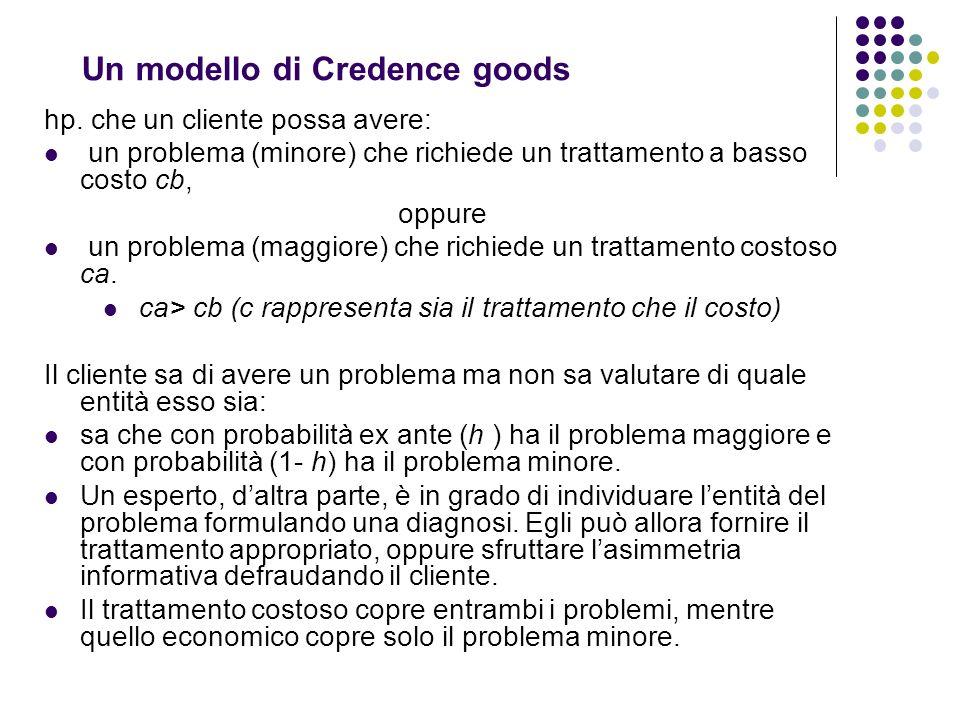Un modello di Credence goods hp. che un cliente possa avere: un problema (minore) che richiede un trattamento a basso costo cb, oppure un problema (ma
